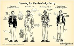 Kentucky Derby fashion is important to men as well as women. (Photo by Eclipse Sportswire) For thousands of people, the Kentucky Derby is far and away the single greatest event, sporting or otherwise, they attend in a given year. When preparing for an event as significant as the Run for the Roses, often the hardest thing (even for the gents), is what to wear.