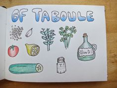 Easy and Happy Food: Taboule, Tabulé, etc...