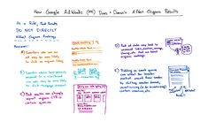 How Google AdWords (PPC) Does and Doesn't Affect Organic Results - Whiteboard Friday