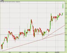 TRENDPAG  : Zysk netto spółki Torpol wzrósł pięciokrotnie w 20...