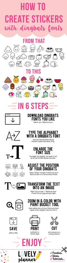 Step by step tutorial to learn how to turn dingbats fonts into stickers for your planner. More freebies&tutorials on lovelyplanner.com