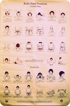 Reiki | Photo of a reiki hand position chart for giving treatments to others ...