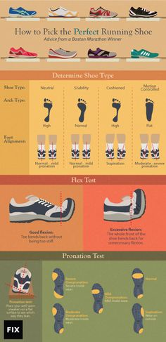 For picking out the perfect pair of running shoes. | 29 Diagrams To Help You Get In Shape