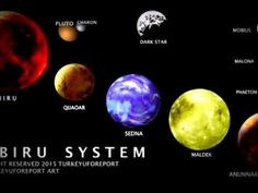 NIBIRU SYSTEM ON THE WORLD...2015