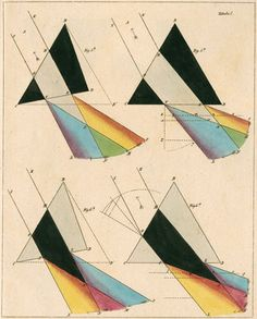 Spectra from light shone through prisms by Anonymous - print