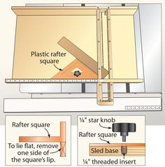 For accurate crosscuts on the tablesaw, I rely on a sled. I wanted that same precision for miters, but I didn't want to build another sled for 45° cuts. That's when I came up with this simple and inexpensive upgrade to my existing sled. All it takes is a plastic rafter square. Begin by grinding or filing away one side of the square's lip so it lies flat. Align one corner of the square with the edge of the saw kerf in the sled, placing the square's longest side tightly against the sled's ...