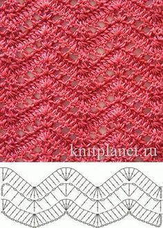 crochet .stitch