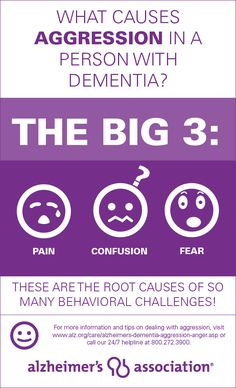 Caregiver Corner Infographic: What causes aggression in a person with dementia?