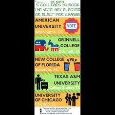 For those looking to participate in a #politically active #studentbody, here\'s Dr. Kat\'s list of 5 #colleges where you can #rockthevote, get elected, or elect for change! Follow our #CollegeAdmissions Blog for more info. #HigherEd #CampusLife