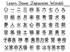 Some Basic Words in Japanese Language. Learn in at Akarui Group. This Japanese Language Program is perfect for anyone who wants to study Japanese Language at their own pace. Kanji Japanese, Japanese Phrases, Study Japanese, Japanese Symbol, Japanese Culture, Japanese Tattoos, Kanji Alphabet, Japanese Alphabet Letters, Japanese Tattoo Words