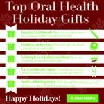 Searching for great gift ideas. Search no further! Delta Dental of MN (DeltaDentalMN) on Twitter