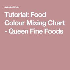Tutorial: Food Colour Mixing Chart - Queen Fine Foods