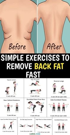 Back Fat Workout, Body Workout At Home, Gym Workout Tips, Fitness Workout For Women, At Home Workout Plan, Belly Fat Workout, Body Fitness, Easy Workouts, Physical Fitness