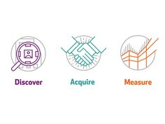 Discover, Acquire, Measure by Courtney Cox for Radius Courtney Cox, Ui Animation, Animated Icons, Motion Graphics, Romantic Places, Stock Photos, Gifs, Paris, Illustration