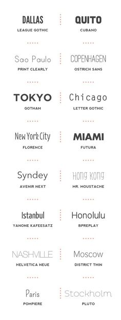 Sans serif fonts that characterize big cities. I'd like to use these for other projects as well.