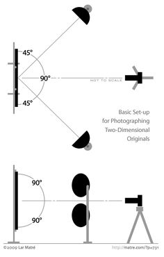 Camera and light setup for photographing artwork. Elevations (top and side) showing the basic set-up.