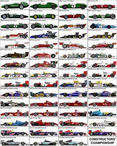 Formula One Grand Prix Constructors' Championship