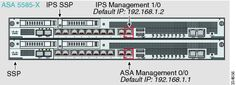 Cisco ASA IPS Module Quick Start Guide - Cisco