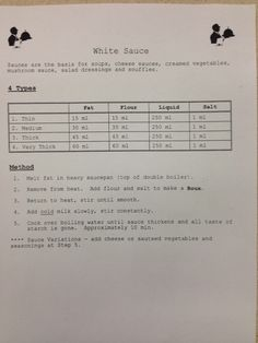White Sauce Chart 12 Recipe, Recipe List, Cooking Sauces, Cooking Recipes, My Favorite Food, Favorite Recipes, White Sauce, Mushroom Sauce, Cheese Sauce