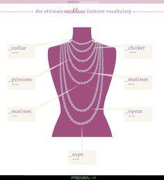 Con questo nuovissimo fashion vocabulary vogliamo farvi conoscere meglio le più comuni tipologie di collana e loro occasioni d'uso. Leggete le definizioni su Fractals!