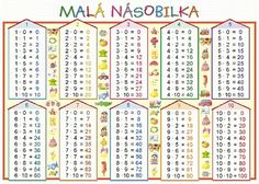 Periodic Table, Calendar, Diagram, Education, Cool Stuff, Words, Google, Periotic Table, Life Planner