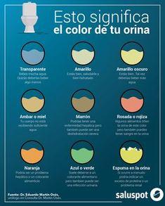Esto es lo que dice el color de tu orina sobre tu salud