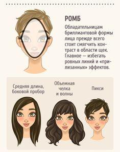 Как выбрать прическу для вашей формы лица. Обсуждение на LiveInternet - Российский Сервис Онлайн-Дневников