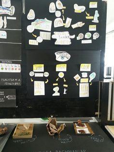 Display Sensory Catalogue - Annisa Rachmaniar - 1506717664 - Kelas 2 Kelompok 7