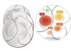 Ceramic Portion Control Plates by Slimware from Keri Glassman