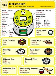 Easy to Learn Korean Language 151 ~ 160 Rice cooker Korean Words Learning, Korean Language Learning, How To Speak Korean, Learn Korean, Korean Phrases, Korean Text, Learn Hangul, Korean Alphabet, Korean Lessons