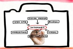 Best Internet Marketing Strategy For Your Business Success Marketing Budget, Small Business Marketing, Internet Marketing, Online Marketing, Marketing Ideas, Free Classified Ads, Business Networking, Online Advertising, Site Internet