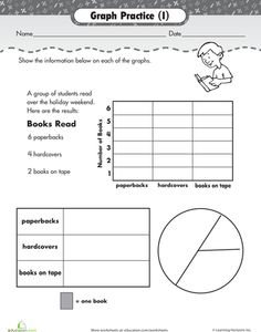 1000 images about math 2nd term on pinterest worksheets bar graphs and rounding. Black Bedroom Furniture Sets. Home Design Ideas