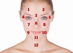 Kůže je odrazem celkového zdraví. Pokud se na tváři objevují pupínky stále na jednom místě, pak tělo hlásí konkrétní problém. Snadno odhalíte problémy s hormony, žaludkem či ledvinami. Nordic Interior, Pimples, Cleanser, The Cure, Health Fitness, Workout, Makeup, Face, Beauty