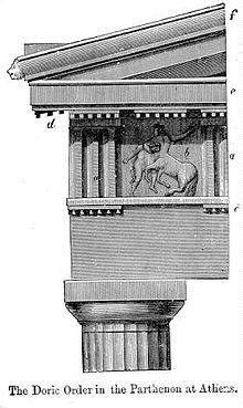 Entablature refers to the superstructure of moldings and bands which lie horizontally above columns, resting on their capitals