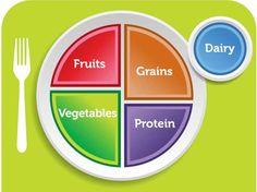 Un pasto sano e completo: come prepararsi un piatto intelligente