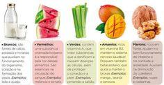 Resultado de imagem para piramide alimentar atualizada 2012