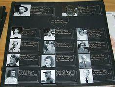 Genealogy - Family Chart Style - Scrapbook.com