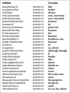 Do you hate essays, if so...?