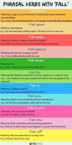 "Common Phrasal Verbs with FALL in English – ESLBuzz Learning English Here is a list of commonly used phrasal verbs beginning with the word ""fall"" – with meaning and examples English Verbs, Learn English Grammar, English Vocabulary Words, Learn English Words, English Phrases, Grammar And Vocabulary, English Language Learning, English Study, Teaching English"
