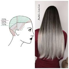 Blonde Hair At Home, Balayage Technique, Beauty Room Decor, Hair Patterns, Colorista, Hair Color Techniques, Mom Hairstyles, Hair Shows, Hair Painting