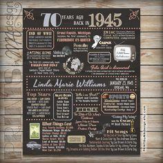 70th Birthday 1945 Chalkboard Poster Sign 70 by PRINTSbyMAdesign