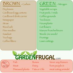 Getting ready for spring? Time to start thinking about your compost pile. Is your compost green or brown?