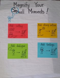 Elaboration: What kind of details can I add to my small moment? Writing Strategies, Writing Resources, Writing Activities, Kindergarten Writing, Teaching Writing, Recount Writing, Personal Narrative Writing, Personal Narratives, Small Moment Writing
