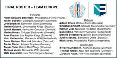 Team Europe World Cup Of Hockey 2016 Roman Josi, Hockey World Cup, Colorado Avalanche, Los Angeles Kings, Vancouver Canucks, Edmonton Oilers, Philadelphia Flyers, Boston Bruins, Chicago