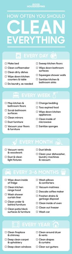 How Often You Should Clean Everything - GoodHousekeeping.com