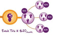 Solavei is a better way to get mobile service at a great price - plus the opportunity to earn income when you share. htttp://www.solavei.com/koko012