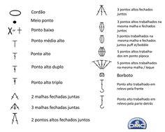 tutorial graficos simbolos pontos crochet - Pesquisa Google