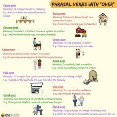 """Frequently Used Phrasal Verbs with """"OVER"""" in English - ESL Buzz"""