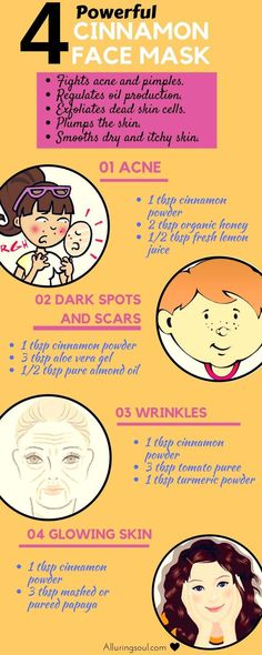 cinnamon face mask infographic #acnemask,