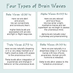 Cure Long-term Illness - Four Types of Brain Waves - Alpha Waves are a state of Hypnosis Cure Long-term Illness - My long term illness is finally going away, and I think I might have found the love of my life. Brain Science, Brain Food, Stress, Sound Healing, Brain Waves, Brain Health, Mental Health, The Cure, Ayurveda